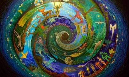 Truth Of Reincarnation – Concept Of Rebirths