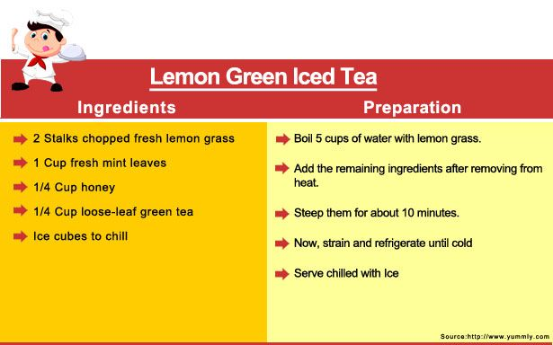 lemon green iced tea recipe