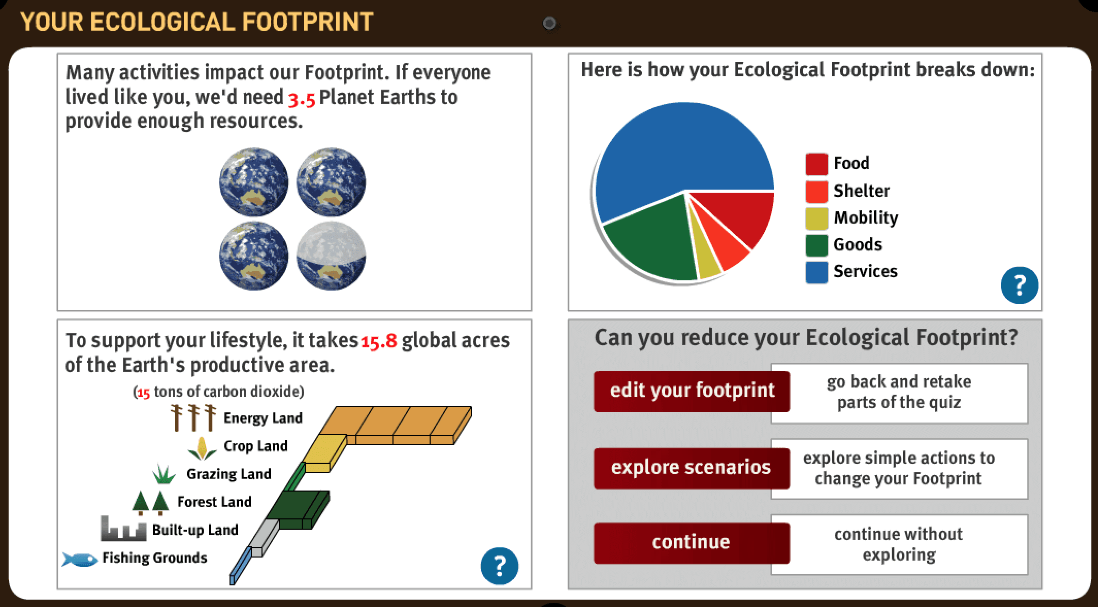 measurement ecological footprint