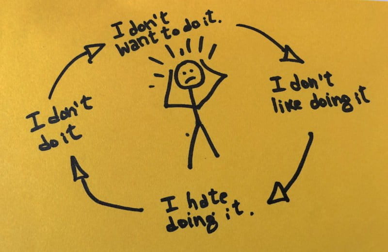 the vicious cycle of procrastination