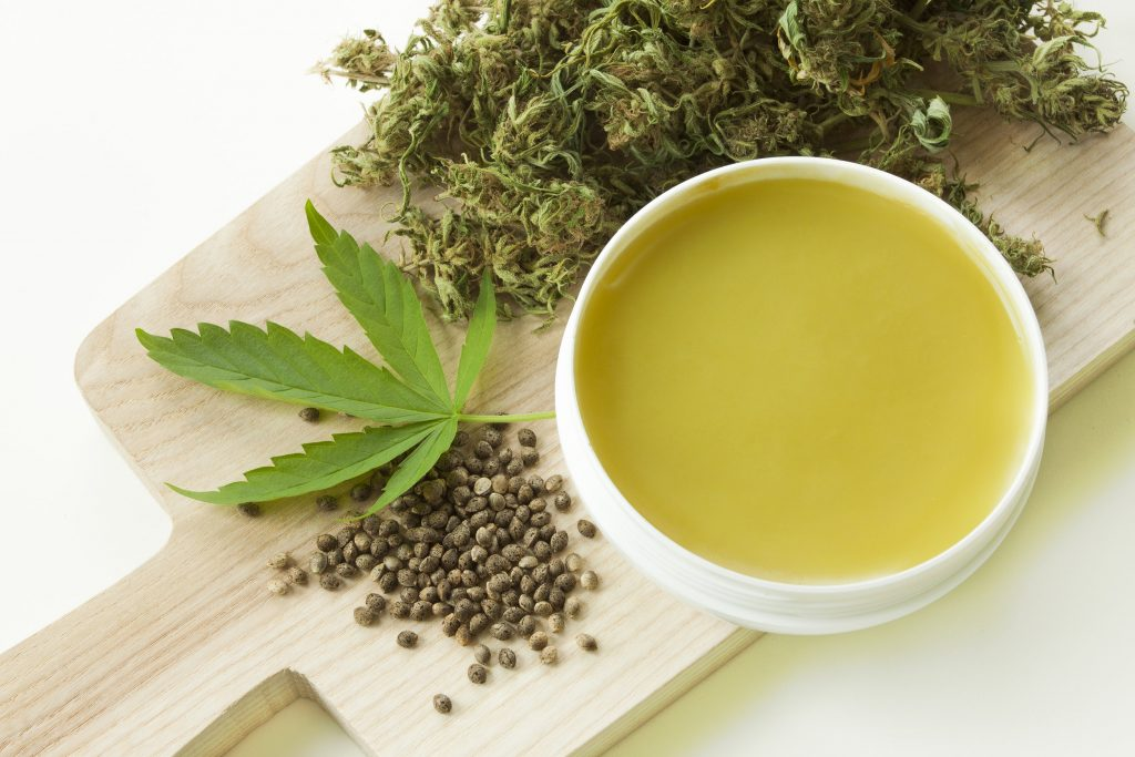 What is CBD Topical Cream