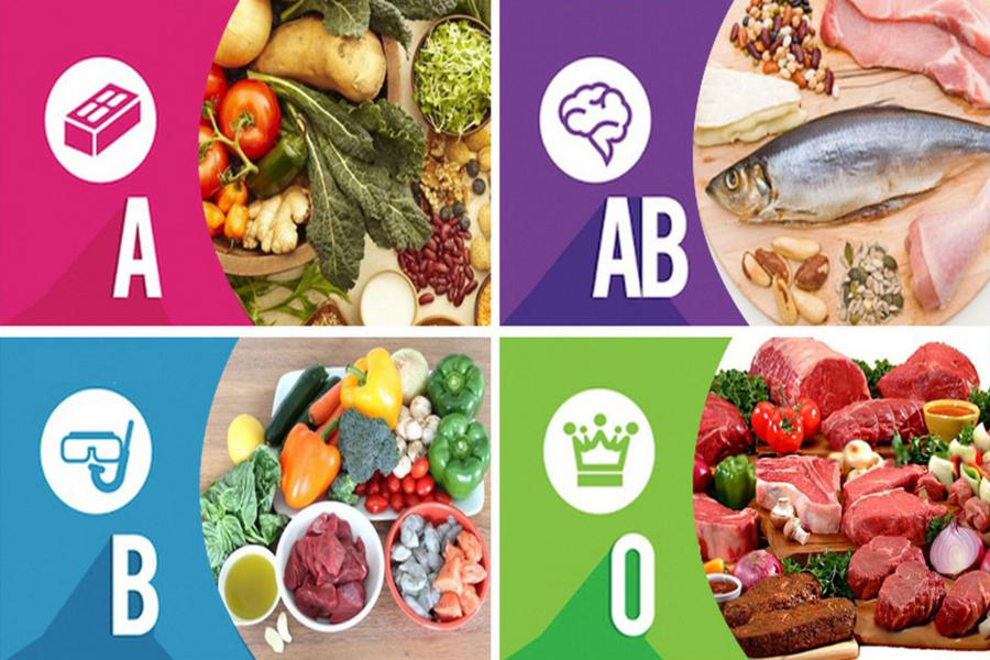 4 diets for 4 blood types